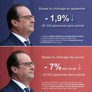 hollande-baisse-chomage